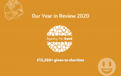 £13,260+ given to charities – our Year in review 2020